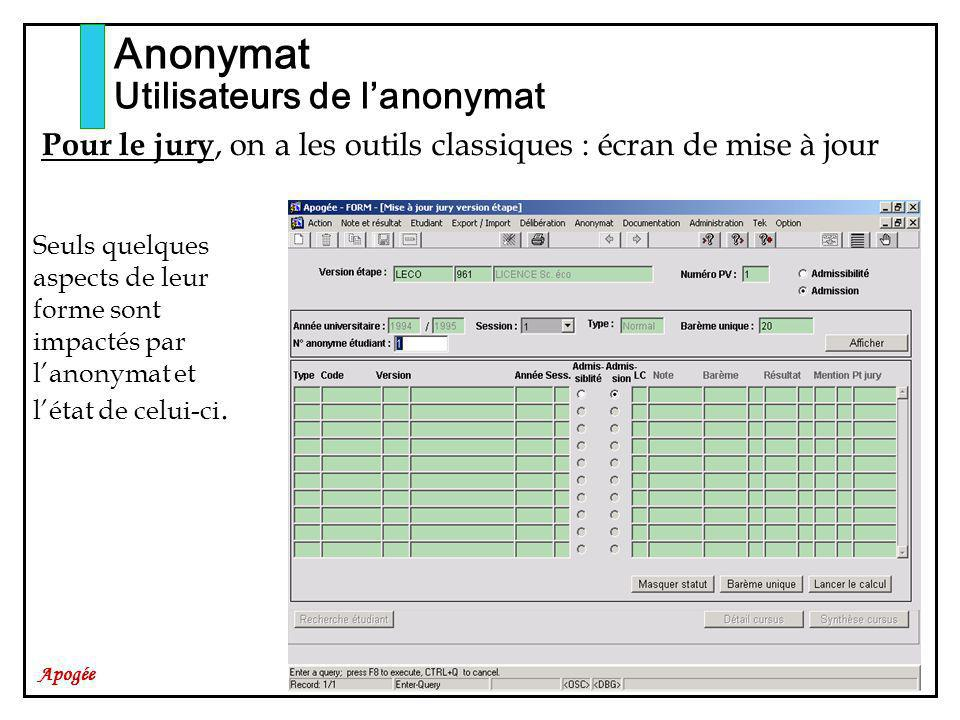 Apogée Anonymat Utilisateurs de lanonymat Pour le jury, on a les outils classiques : écran de mise à jour Seuls quelques aspects de leur forme sont impactés par lanonymat et létat de celui-ci.