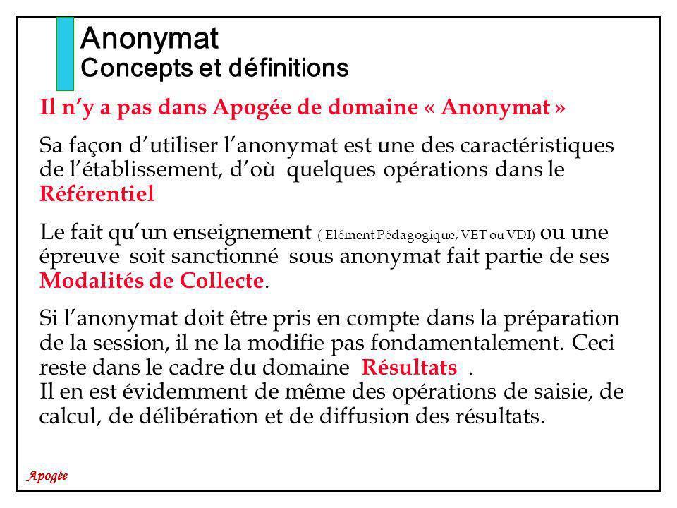Apogée Il ny a pas dans Apogée de domaine « Anonymat » Sa façon dutiliser lanonymat est une des caractéristiques de létablissement, doù quelques opéra