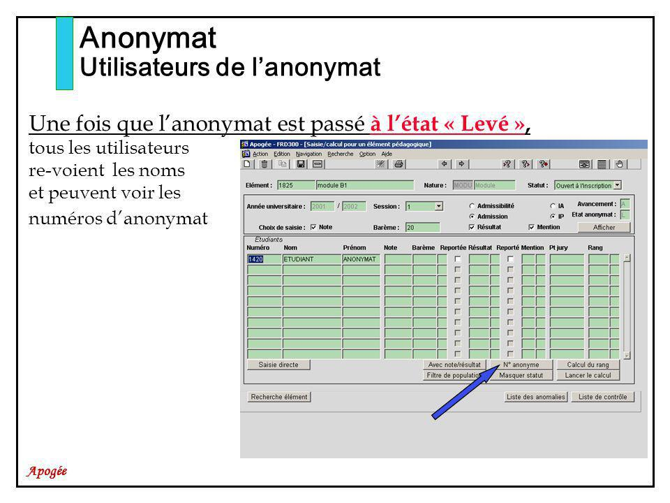 Apogée Anonymat Utilisateurs de lanonymat Une fois que lanonymat est passé à létat « Levé », tous les utilisateurs re-voient les noms et peuvent voir les numéros danonymat