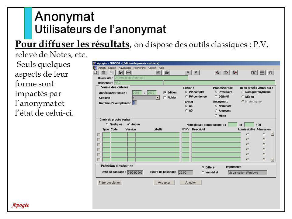 Apogée Anonymat Utilisateurs de lanonymat Pour diffuser les résultats, on dispose des outils classiques : P.V, relevé de Notes, etc. Seuls quelques as