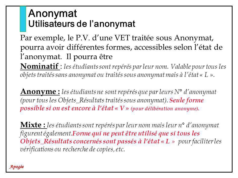 Apogée Par exemple, le P.V. dune VET traitée sous Anonymat, pourra avoir différentes formes, accessibles selon létat de lanonymat. Il pourra être Nomi