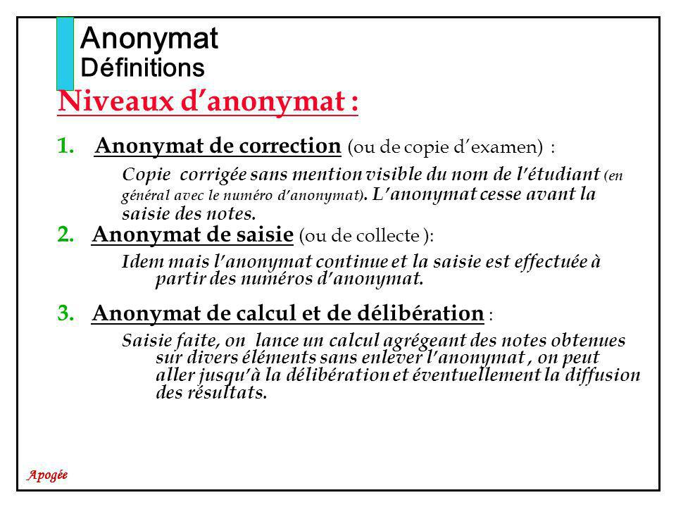 Apogée Niveaux danonymat : 1. Anonymat de correction (ou de copie dexamen) : Copie corrigée sans mention visible du nom de létudiant (en général avec