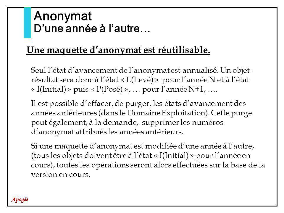 Apogée Anonymat Dune année à lautre… Une maquette danonymat est réutilisable. Seul létat davancement de lanonymat est annualisé. Un objet- résultat se
