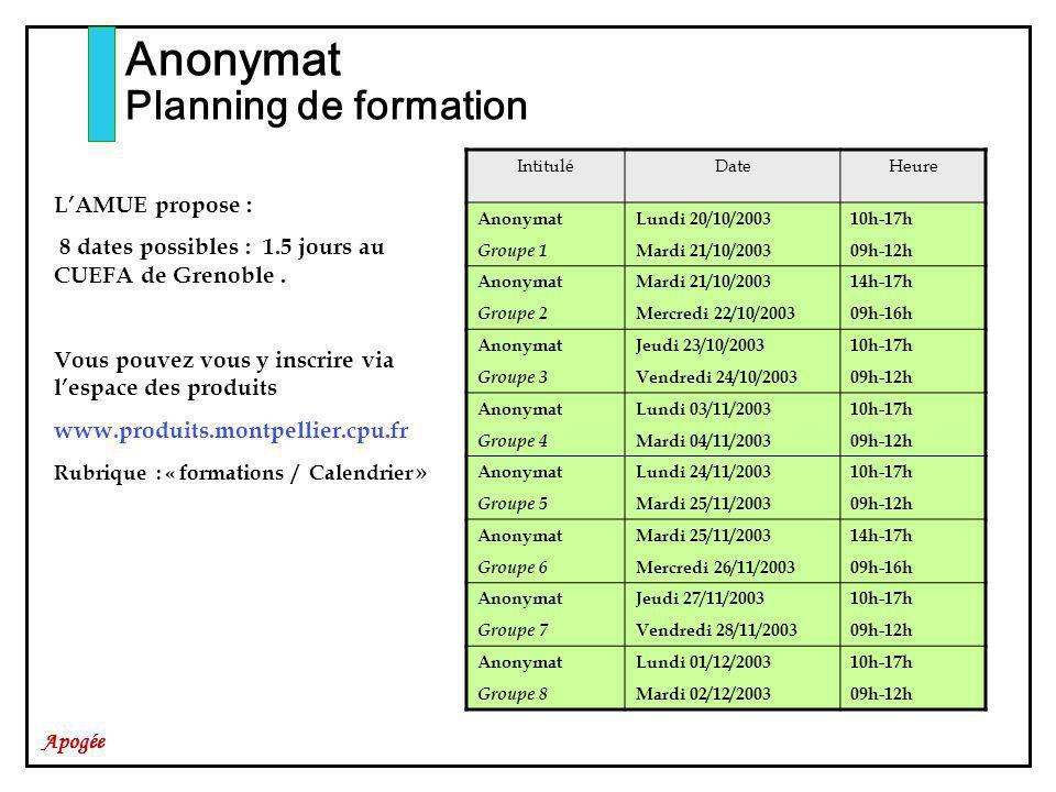 Apogée Anonymat Planning de formation IntituléDateHeure Anonymat Groupe 1 Lundi 20/10/2003 Mardi 21/10/2003 10h-17h 09h-12h Anonymat Groupe 2 Mardi 21/10/2003 Mercredi 22/10/2003 14h-17h 09h-16h Anonymat Groupe 3 Jeudi 23/10/2003 Vendredi 24/10/2003 10h-17h 09h-12h Anonymat Groupe 4 Lundi 03/11/2003 Mardi 04/11/2003 10h-17h 09h-12h Anonymat Groupe 5 Lundi 24/11/2003 Mardi 25/11/2003 10h-17h 09h-12h Anonymat Groupe 6 Mardi 25/11/2003 Mercredi 26/11/2003 14h-17h 09h-16h Anonymat Groupe 7 Jeudi 27/11/2003 Vendredi 28/11/2003 10h-17h 09h-12h Anonymat Groupe 8 Lundi 01/12/2003 Mardi 02/12/2003 10h-17h 09h-12h LAMUE propose : 8 dates possibles : 1.5 jours au CUEFA de Grenoble.