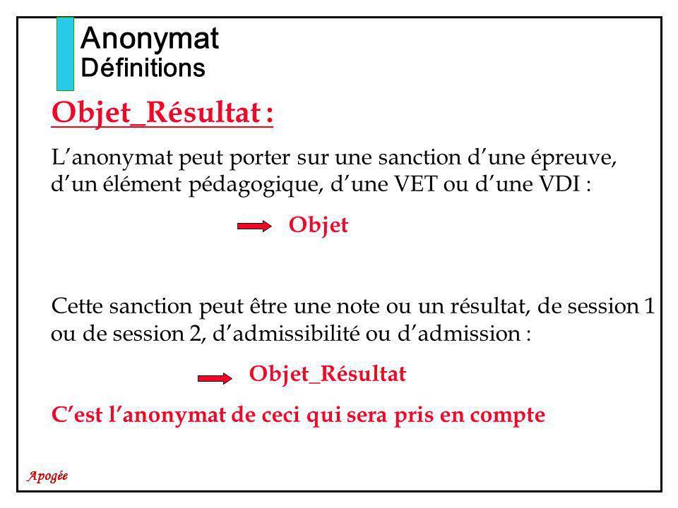 Apogée Objet_Résultat : Lanonymat peut porter sur une sanction dune épreuve, dun élément pédagogique, dune VET ou dune VDI : Objet Cette sanction peut