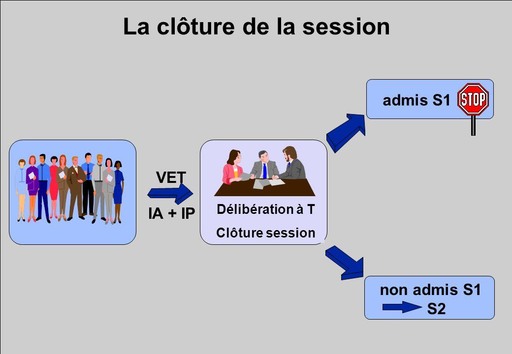 VET IA + IP La clôture de la session Délibération à T Clôture session admis S1 non admis S1 S2