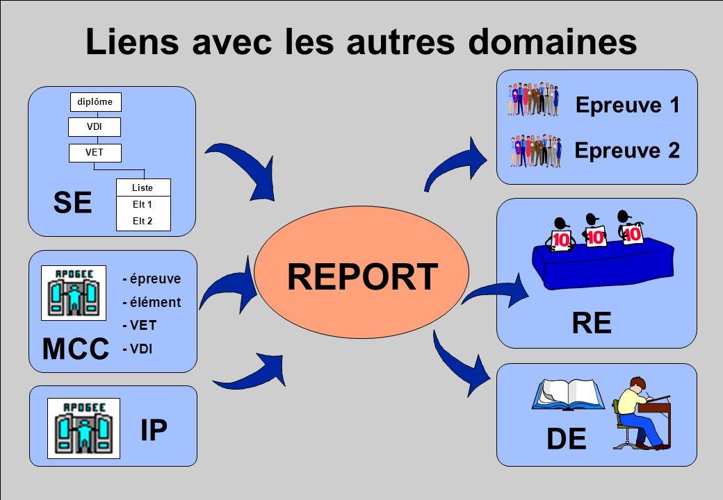 REPORT Liens avec les autres domaines RE IP MCC SE DE Epreuve 1 Epreuve 2 - épreuve - élément - VET - VDI Liste Elt 1 Elt 2 diplôme VDI VET