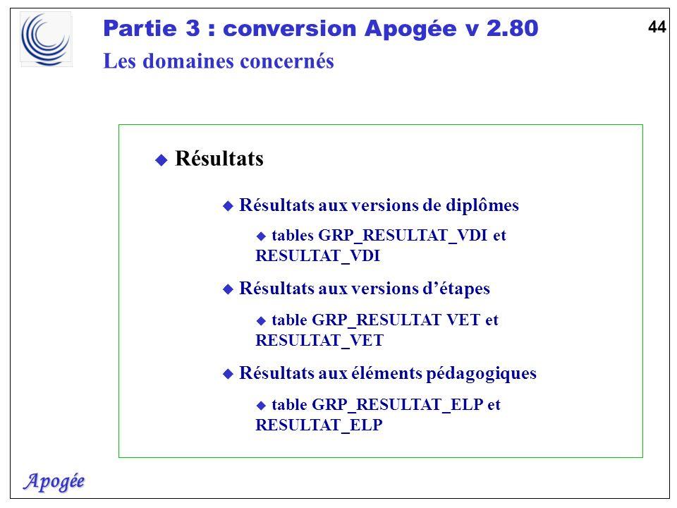 Apogée Partie 3 : conversion Apogée v 2.80 44 u Résultats u Résultats aux versions de diplômes u tables GRP_RESULTAT_VDI et RESULTAT_VDI u Résultats a