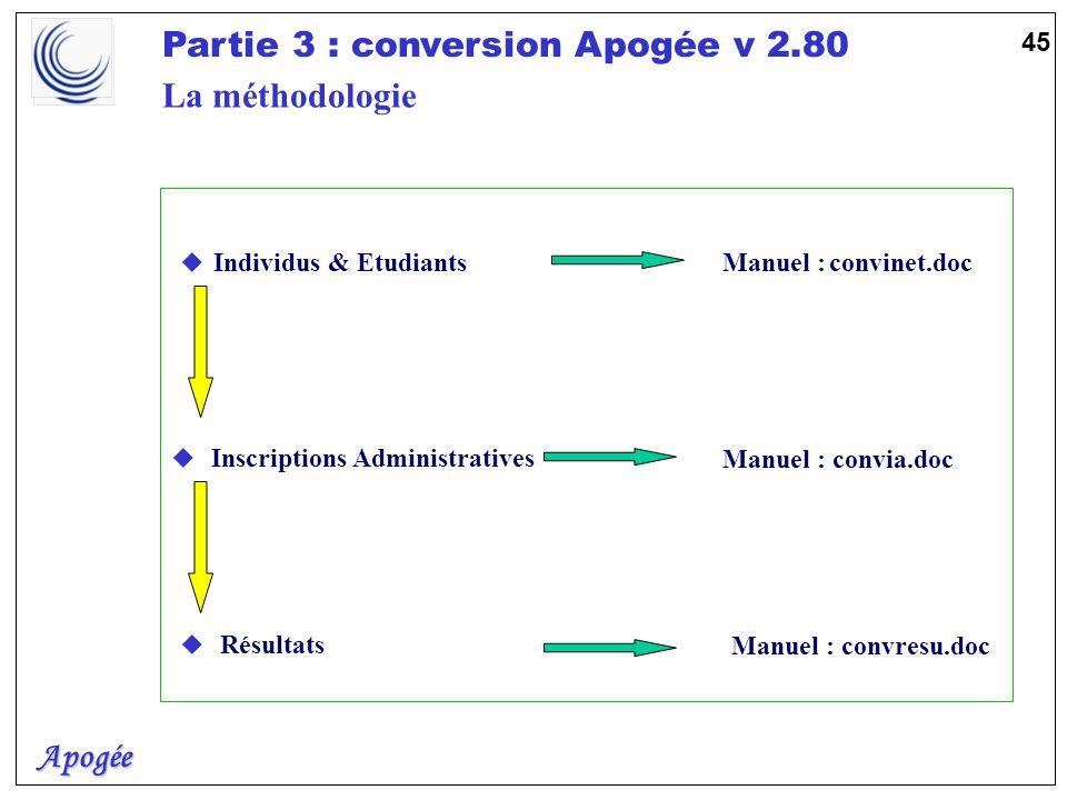 Apogée Partie 3 : conversion Apogée v 2.80 45 Manuel :convinet.doc u Individus & Etudiants u Inscriptions Administratives Manuel : convia.doc u Résult