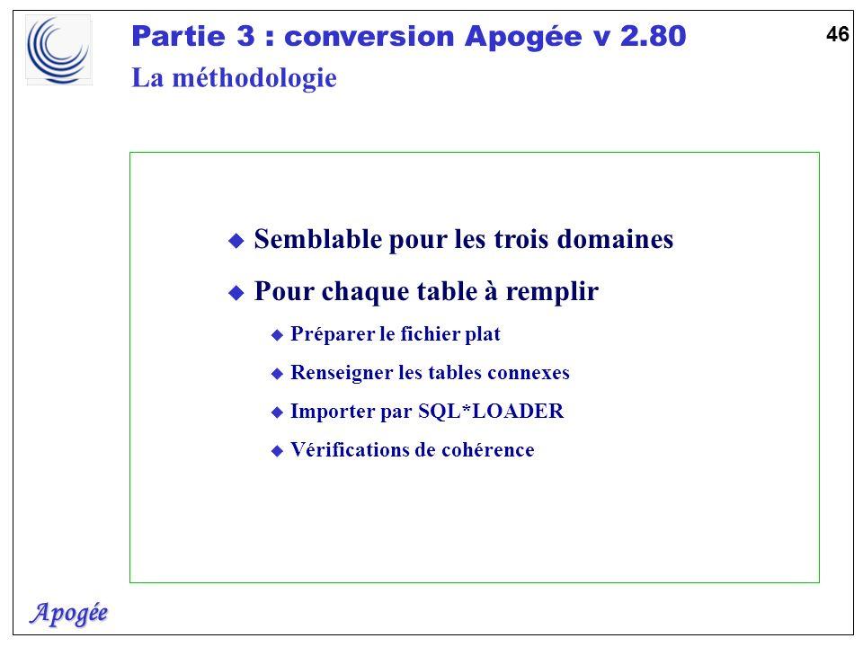 Apogée Partie 3 : conversion Apogée v 2.80 46 u Semblable pour les trois domaines u Pour chaque table à remplir u Préparer le fichier plat u Renseigne