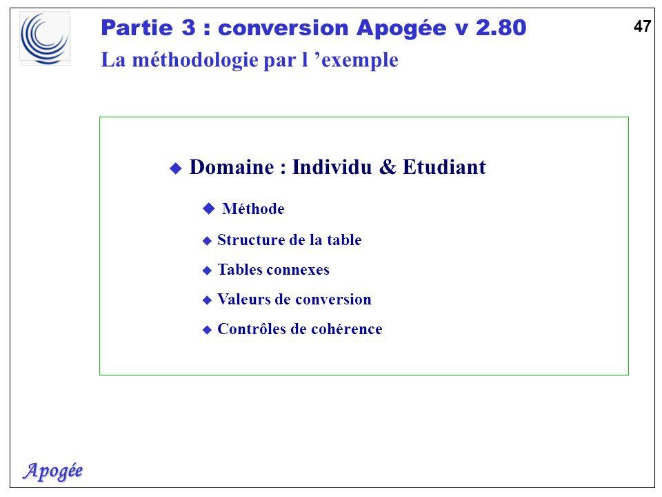 Apogée Partie 3 : conversion Apogée v 2.80 47 u Domaine : Individu & Etudiant u Méthode u Structure de la table u Tables connexes u Valeurs de convers