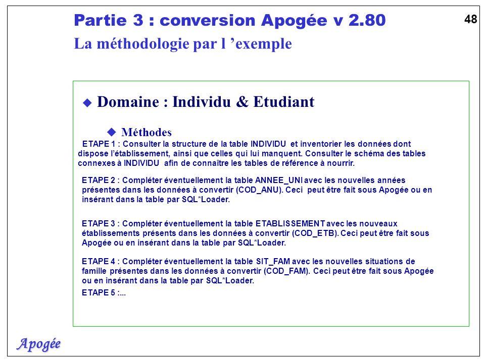 Apogée Partie 3 : conversion Apogée v 2.80 48 u Domaine : Individu & Etudiant u Méthodes ETAPE 2 : Compléter éventuellement la table ANNEE_UNI avec le