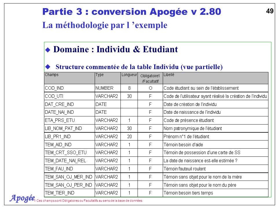 Apogée Partie 3 : conversion Apogée v 2.80 49 u Domaine : Individu & Etudiant u Structure commentée de la table Individu (vue partielle) 1 Ces champs