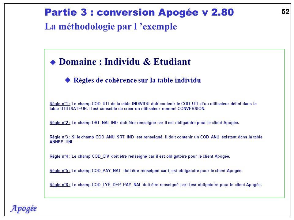 Apogée Partie 3 : conversion Apogée v 2.80 52 u Domaine : Individu & Etudiant u Règles de cohérence sur la table individu Règle n°1 : Le champ COD_UTI
