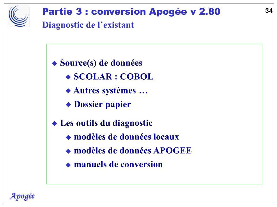Apogée Partie 3 : conversion Apogée v 2.80 34 u Source(s) de données u SCOLAR : COBOL u Autres systèmes … u Dossier papier u Les outils du diagnostic