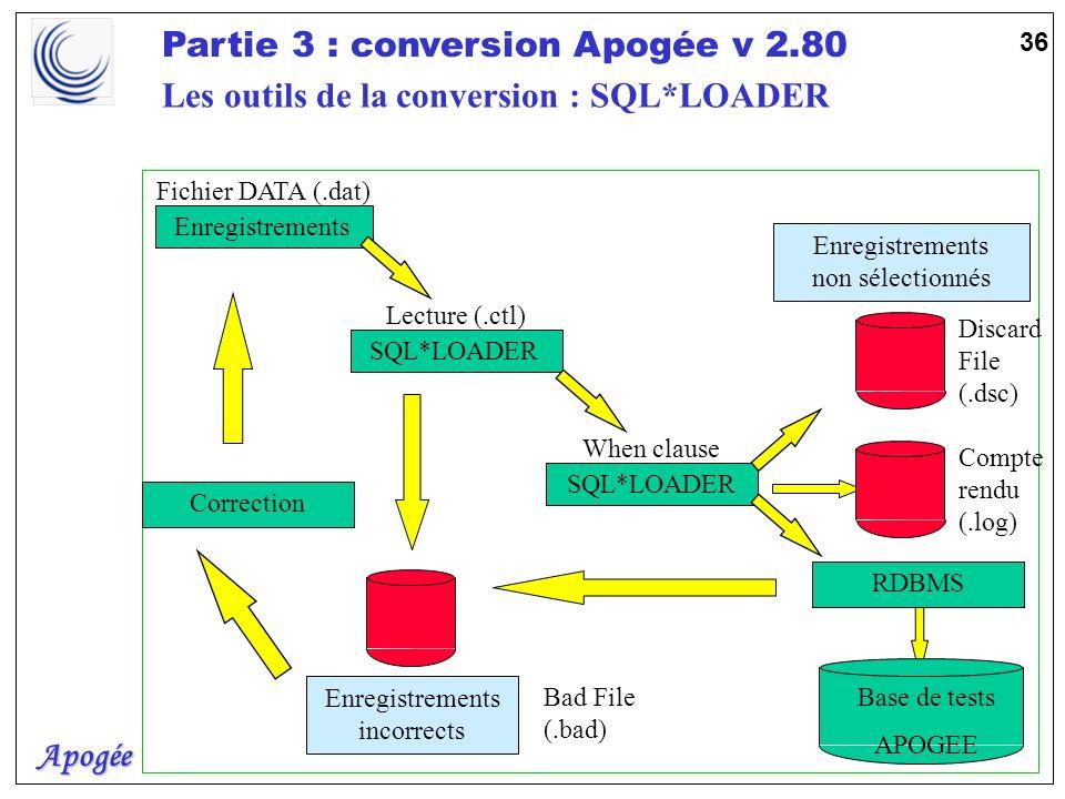Apogée Partie 3 : conversion Apogée v 2.80 36 Fichier DATA (.dat) Enregistrements Lecture (.ctl) SQL*LOADER When clause SQL*LOADER RDBMS Enregistremen