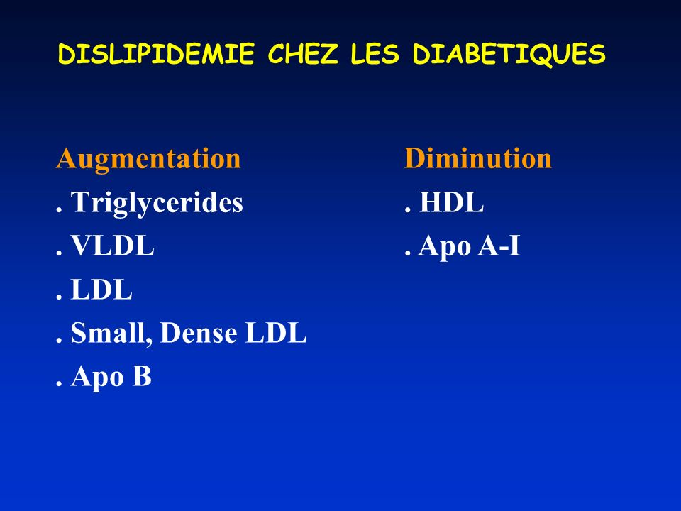 DISLIPIDEMIE CHEZ LES DIABETIQUES Augmentation. Triglycerides. VLDL. LDL. Small, Dense LDL. Apo B Diminution. HDL. Apo A-I