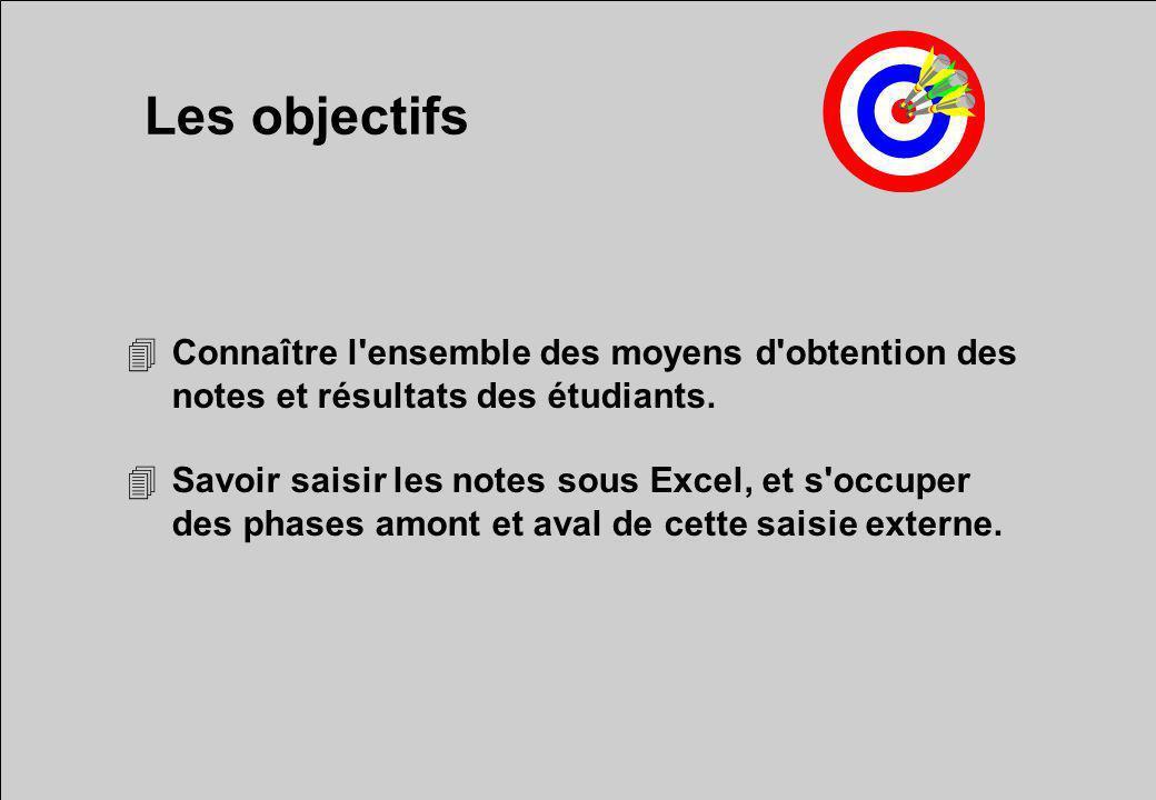 Les objectifs 4Connaître l'ensemble des moyens d'obtention des notes et résultats des étudiants. 4Savoir saisir les notes sous Excel, et s'occuper des