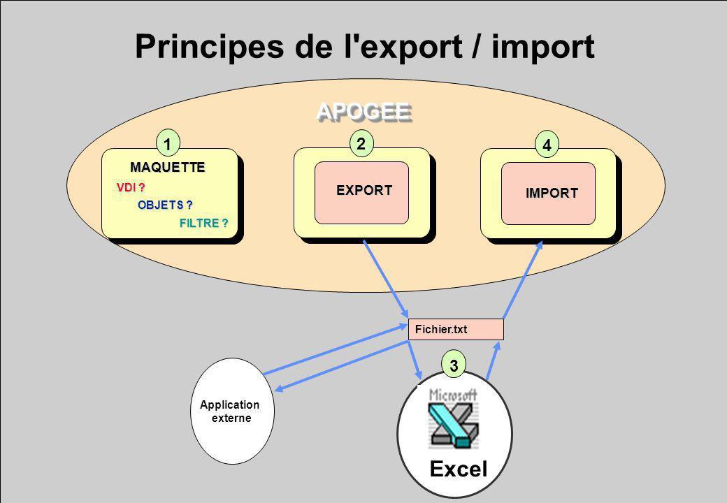 Principes de l'export / import APOGEEAPOGEE IMPORT EXPORT Excel MAQUETTE VDI ? OBJETS ? FILTRE ? 1 2 3 4 Fichier.txt Application externe