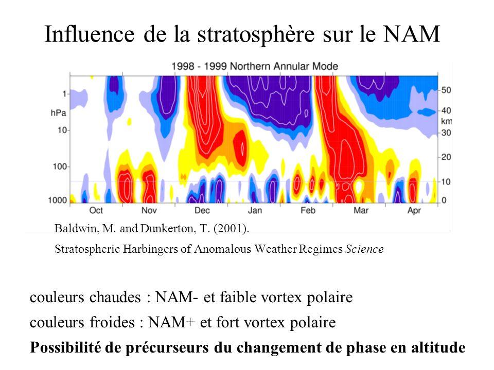 Influence de la stratosphère sur le NAM Baldwin, M. and Dunkerton, T. (2001). Stratospheric Harbingers of Anomalous Weather Regimes Science couleurs c