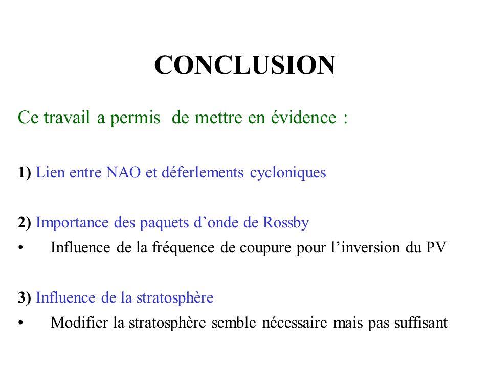 CONCLUSION Ce travail a permis de mettre en évidence : 1) Lien entre NAO et déferlements cycloniques 2) Importance des paquets donde de Rossby Influen