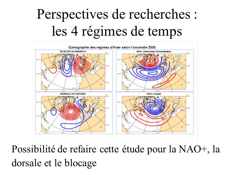 Perspectives de recherches : les 4 régimes de temps Possibilité de refaire cette étude pour la NAO+, la dorsale et le blocage
