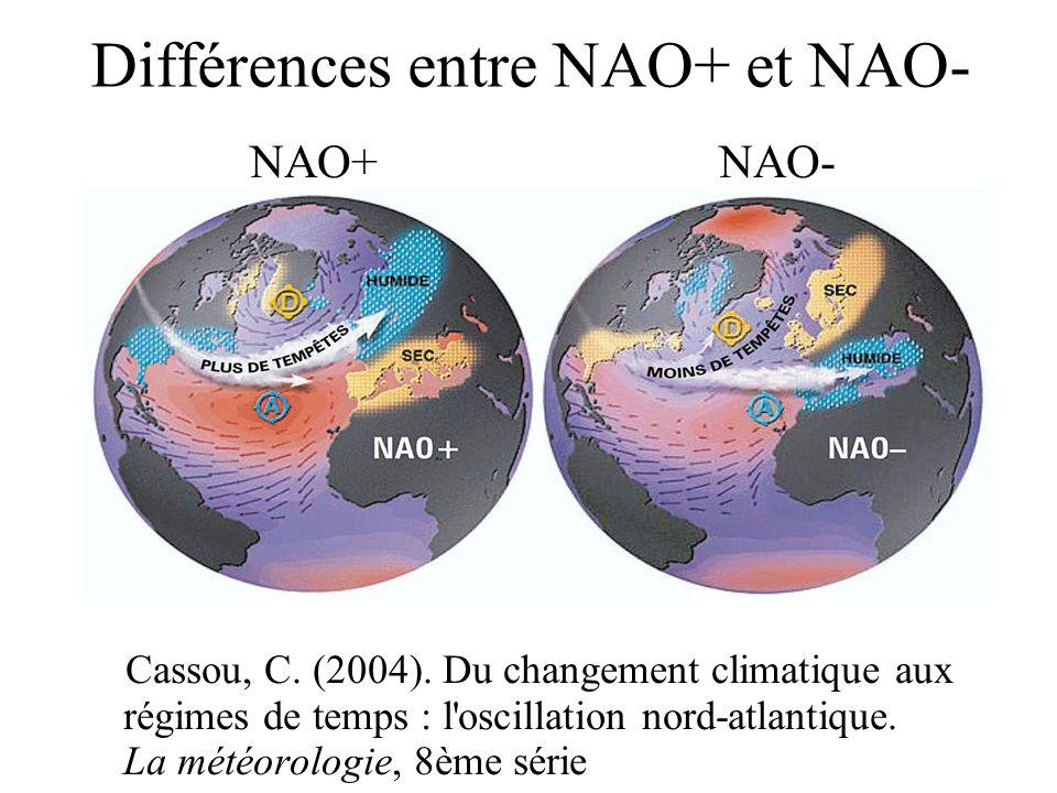 Différences entre NAO+ et NAO- NAO+ NAO- Cassou, C. (2004). Du changement climatique aux régimes de temps : l'oscillation nord-atlantique. La météorol