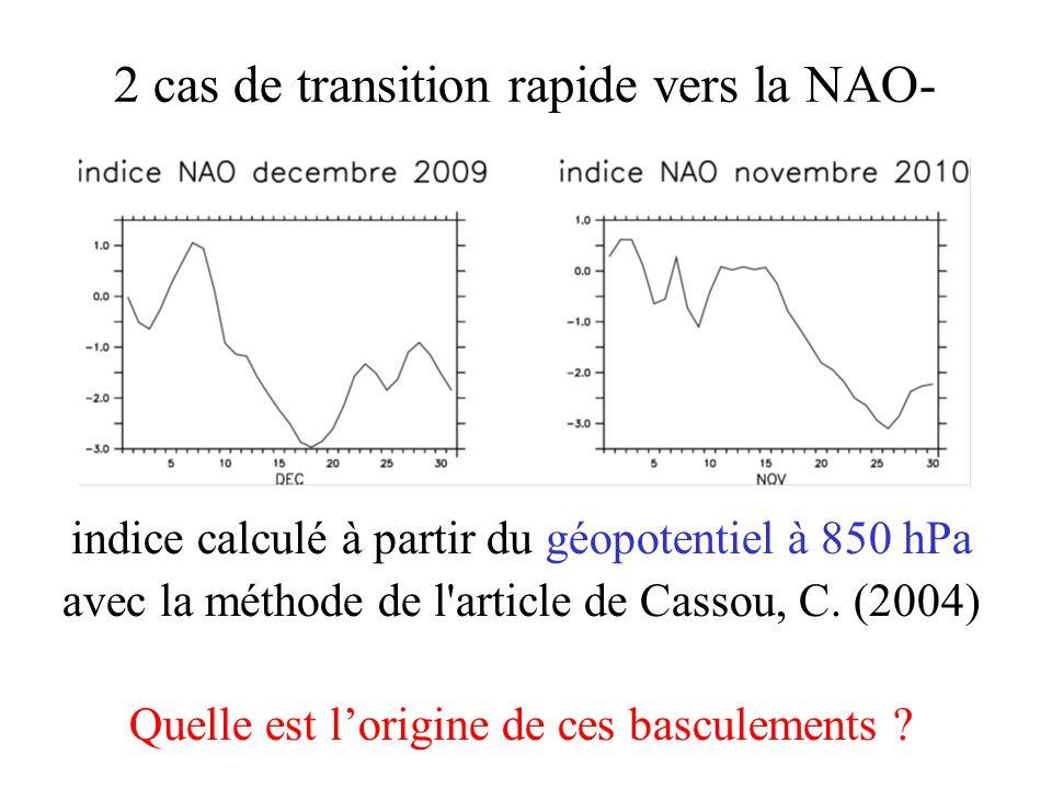 2 cas de transition rapide vers la NAO- indice calculé à partir du géopotentiel à 850 hPa avec la méthode de l'article de Cassou, C. (2004) Quelle est