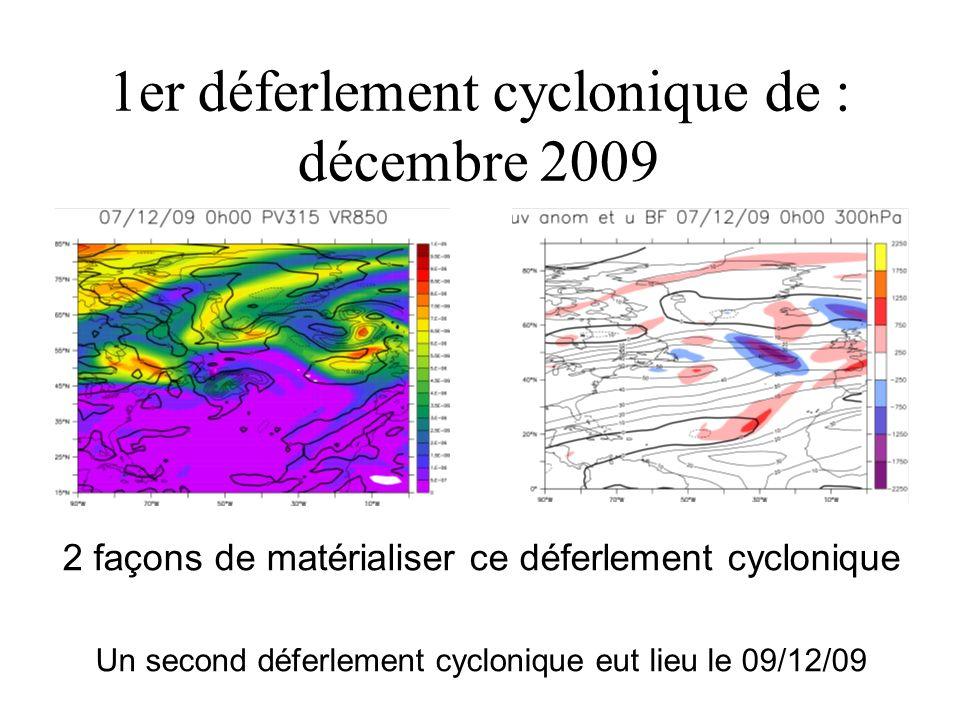 1er déferlement cyclonique de : décembre 2009 2 façons de matérialiser ce déferlement cyclonique Un second déferlement cyclonique eut lieu le 09/12/09