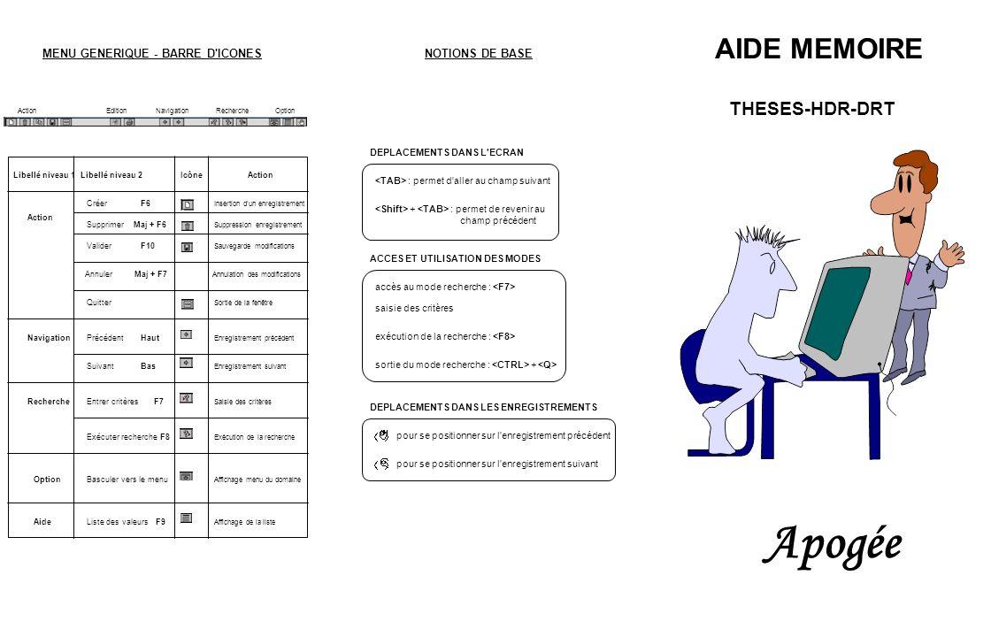 AIDE MEMOIRE THESES-HDR-DRT Apogée ActionEditionNavigationRechercheOption MENU GENERIQUE - BARRE D ICONES Libellé niveau 1Libellé niveau 2IcôneAction CréerF6 SupprimerMaj + F6 ValiderF10 Quitter NavigationPrécédentHaut SuivantBas RechercheEntrer critèresF7 Exécuter rechercheF8 OptionBasculer vers le menu AideListe des valeurs Insertion d un enregistrement Suppression enregistrement Sauvegarde modifications Sortie de la fenêtre Enregistrement précédent Enregistrement suivant Saisie des critères Exécution de la recherche Affichage menu du domaine Affichage de la liste F9 NOTIONS DE BASE DEPLACEMENTS DANS L ECRAN ACCES ET UTILISATION DES MODES DEPLACEMENTS DANS LES ENREGISTREMENTS : permet d aller au champ suivant + : permet de revenir au champ précédent accès au mode recherche : saisie des critères exécution de la recherche : sortie du mode recherche : + pour se positionner sur l enregistrement suivant pour se positionner sur l enregistrement précédent AnnulerMaj + F7 Annulation des modifications