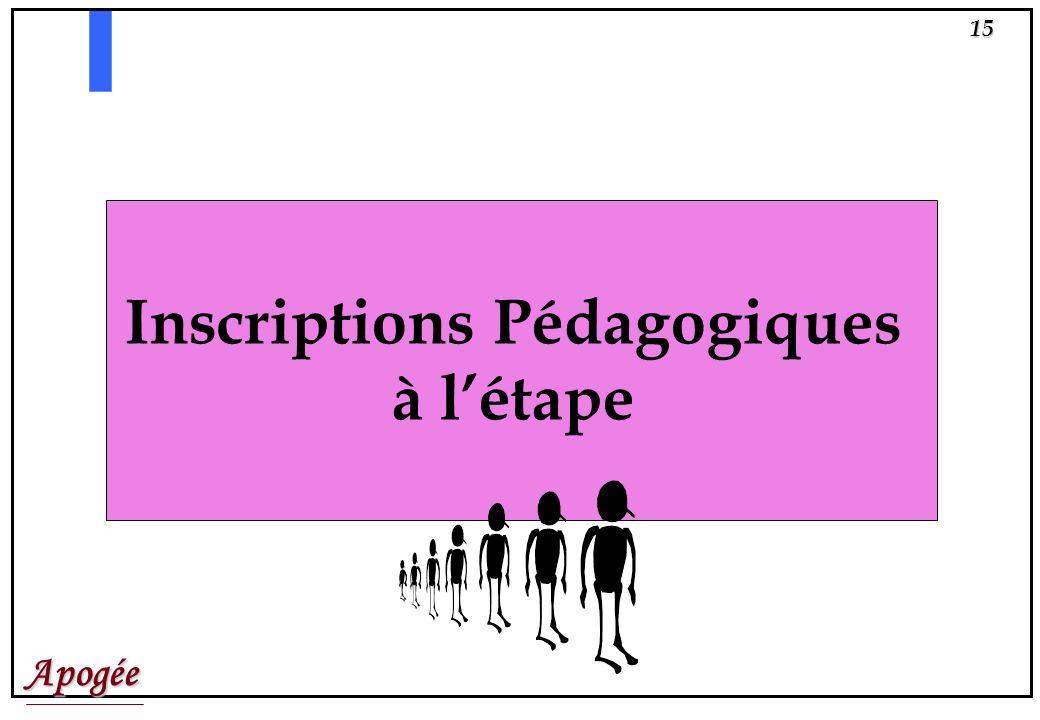 Apogée14 Diplôme FICTIP Version de diplôme 1995 Etape 1 Version d'étape 1995 Liste1 | x CHOIX1N-c CHOIX2N-c CHOIX3N-c CHOIX4N-c Liste CH3 |o CH31N-r C