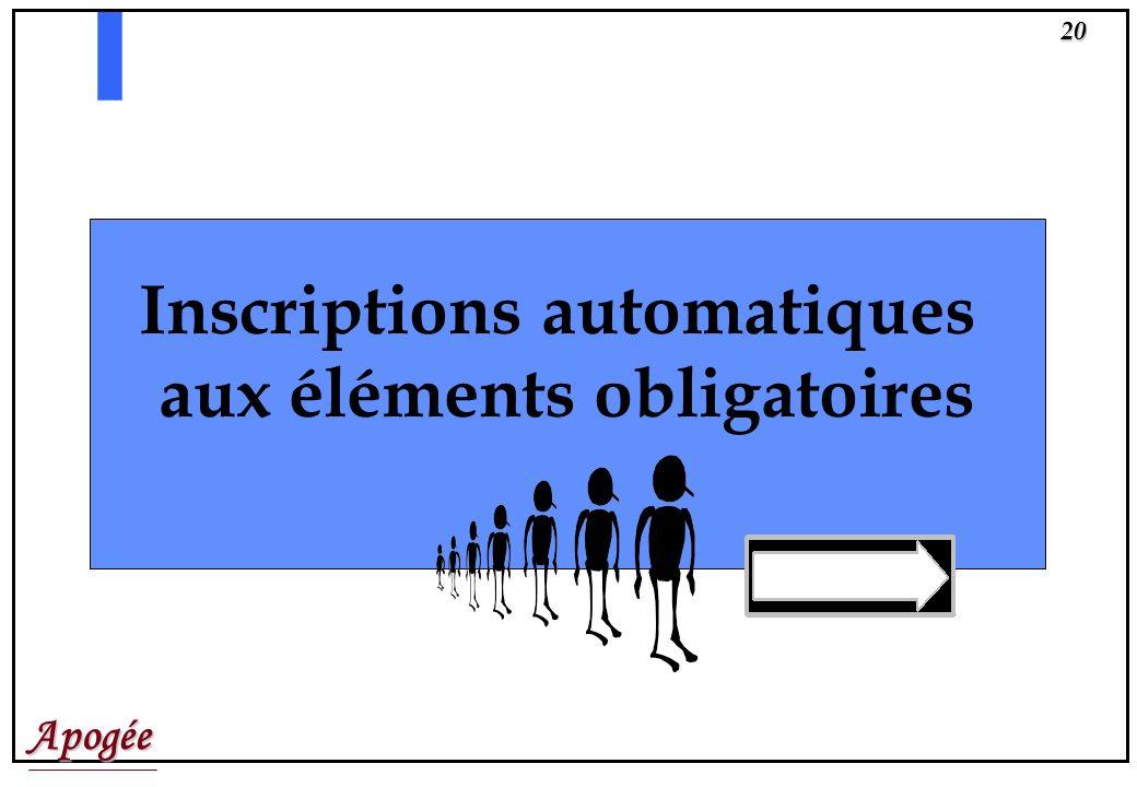 Apogée19 SEMINAIRE IP LINSCRIPTION AUX ELEMENTS Les CONTROLES effectués portent : sur les droits daccès et sur les pré-requis, sur les décisions de Ju