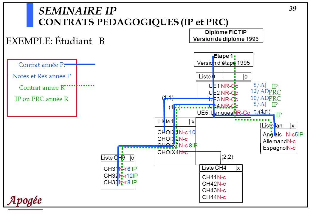 Apogée38 IP PRC IP PRC IP Diplôme FICTIP Version de diplôme 1995 Etape 1 Version d'étape 1995 Liste1 | x CHOIX1N-c 8 CHOIX2N-c 10 CHOIX3N-c CHOIX4N-c