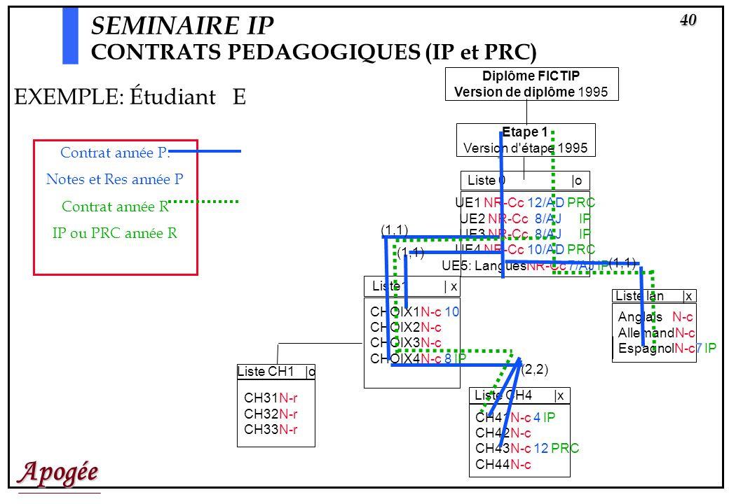 Apogée39 8/AJ 12/AD 10/AD 8/AJ 5/AJ Diplôme FICTIP Version de diplôme 1995 Etape 1 Version d'étape 1995 Liste1 | x CHOIX1N-c 10 CHOIX2N-c CHOIX3N-c 8I
