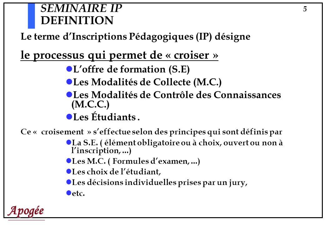 Apogée5 SEMINAIRE IP DEFINITION Le terme dInscriptions Pédagogiques (IP) désigne le processus qui permet de « croiser » Loffre de formation (S.E) Les Modalités de Collecte (M.C.) Les Modalités de Contrôle des Connaissances (M.C.C.) Les Étudiants.