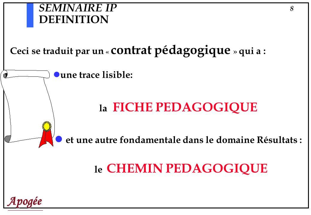 Apogée8 SEMINAIRE IP DEFINITION Ceci se traduit par un « contrat pédagogique » qui a : une trace lisible: la FICHE PEDAGOGIQUE et une autre fondamentale dans le domaine Résultats : le CHEMIN PEDAGOGIQUE