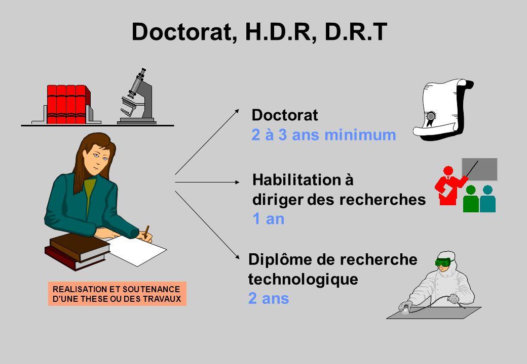 Doctorat, H.D.R, D.R.T REALISATION ET SOUTENANCE D UNE THESE OU DES TRAVAUX Doctorat 2 à 3 ans minimum Habilitation à diriger des recherches 1 an Diplôme de recherche technologique 2 ans