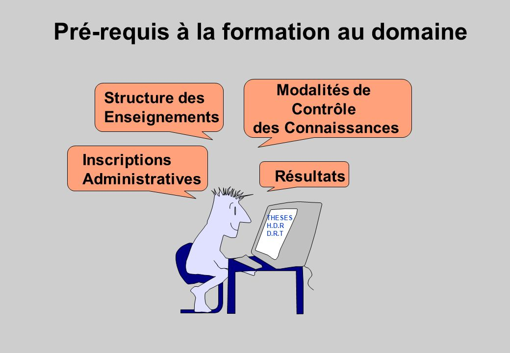 Pré-requis à la formation au domaine Modalités de Contrôle des Connaissances Structure des Enseignements Inscriptions Administratives Résultats THESES