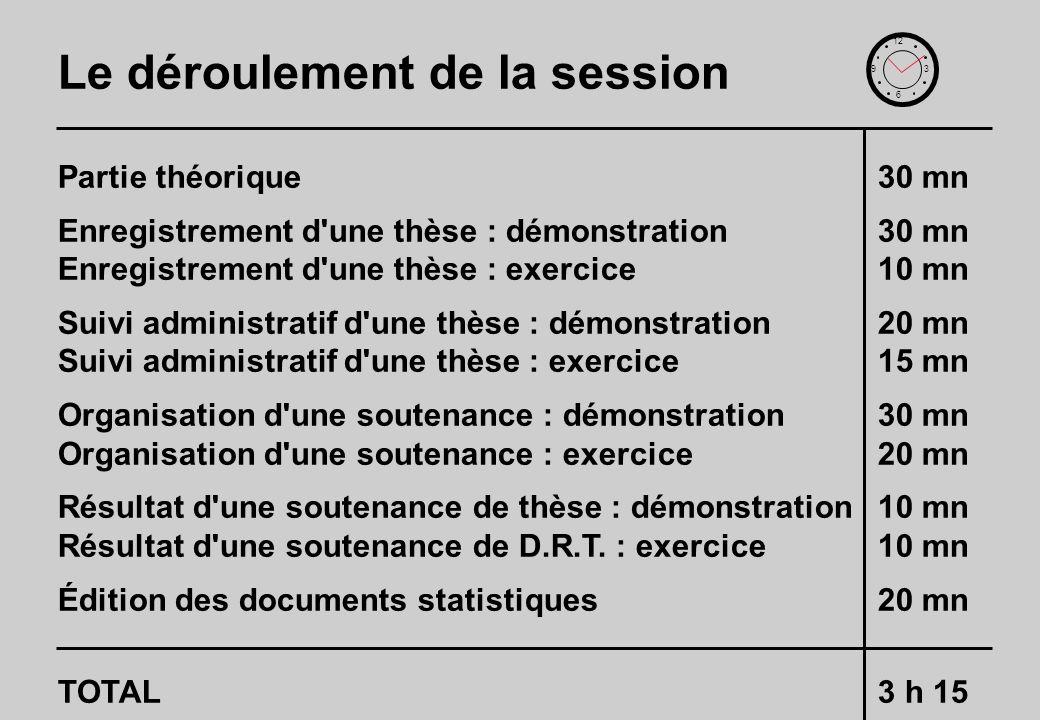 Le déroulement de la session Partie théorique30 mn Enregistrement d'une thèse : démonstration30 mn Enregistrement d'une thèse : exercice10 mn Suivi ad