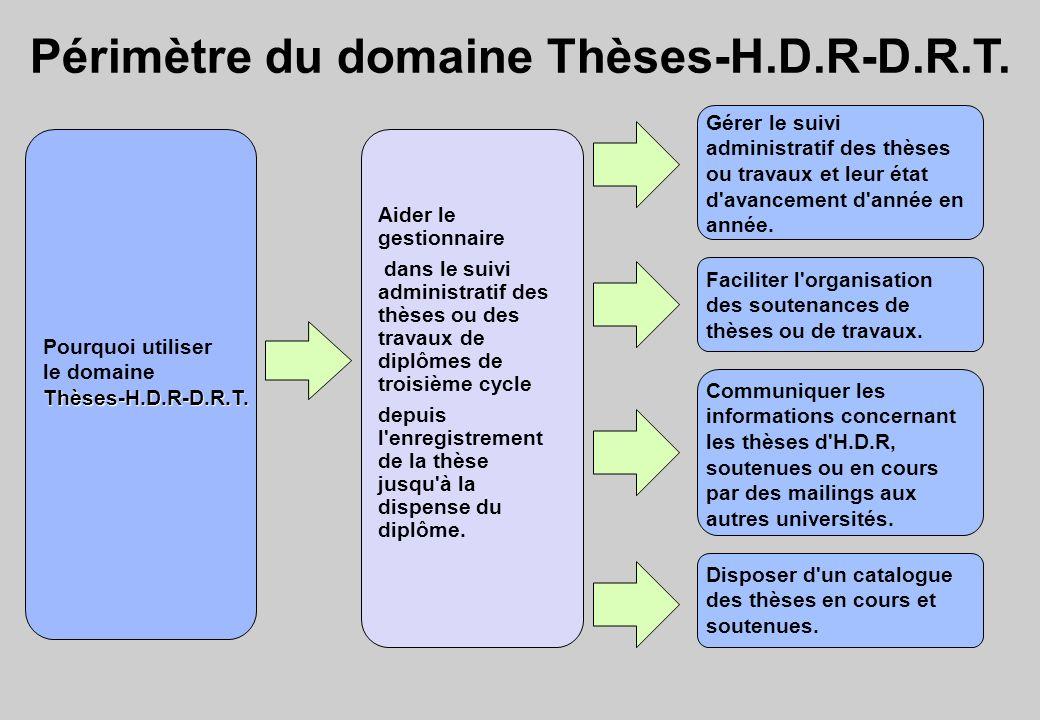 Périmètre du domaine Thèses-H.D.R-D.R.T. Aider le gestionnaire dans le suivi administratif des thèses ou des travaux de diplômes de troisième cycle de