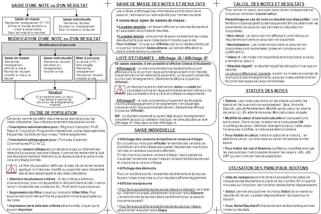 Affichage des versions de diplôme et versions d étape En cliquant sur le bouton Afficher l ensemble des versions de diplôme et versions d étape auxquelles l étudiant est inscrit pour l année universitaire courante s affichent.