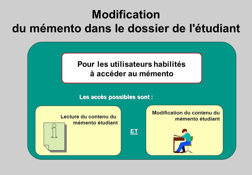 Modification du mémento dans le dossier de l'étudiant Modification du contenu du mémento étudiant Lecture du contenu du mémento étudiant Pour les util
