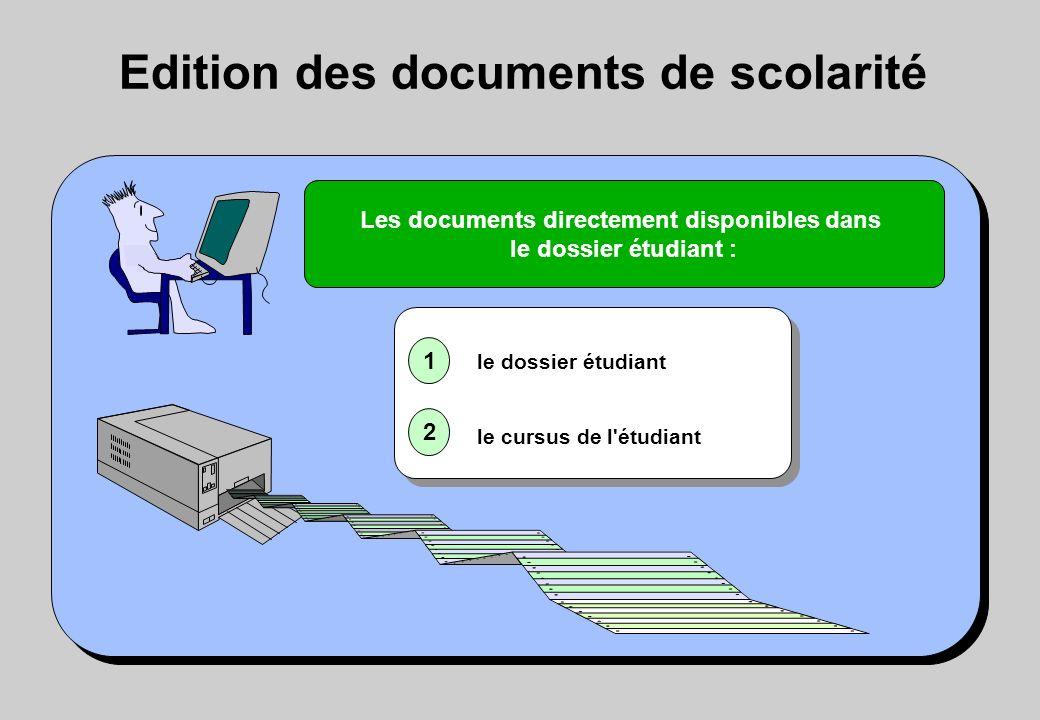Edition des documents de scolarité Les documents directement disponibles dans le dossier étudiant : le dossier étudiant le cursus de l'étudiant 1 2