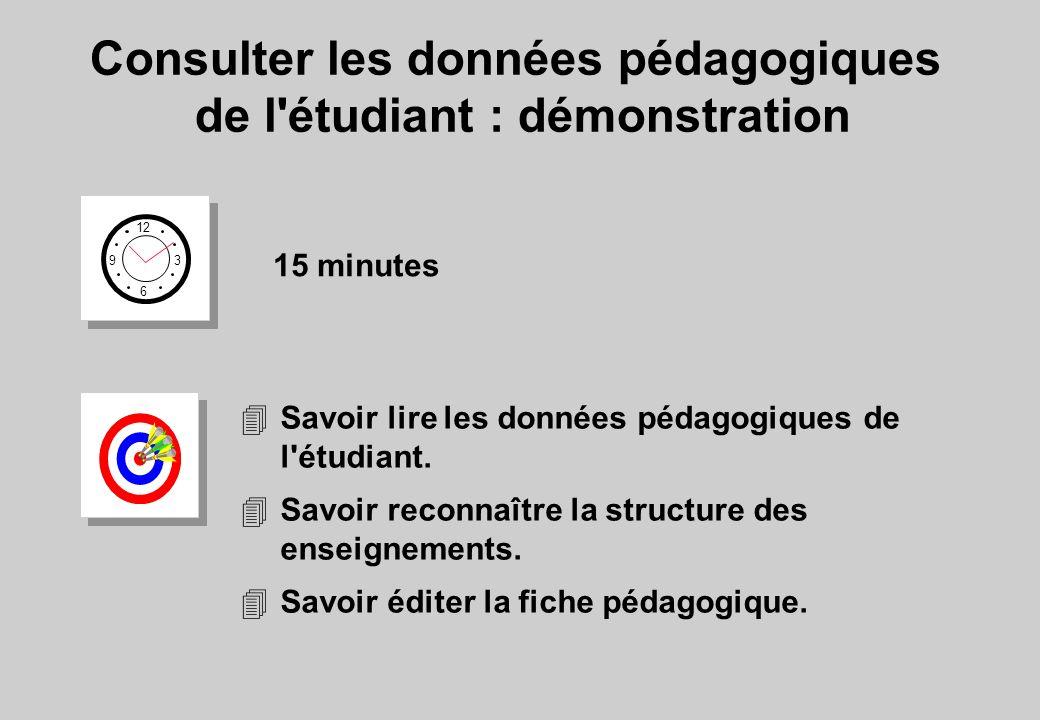 Consulter les données pédagogiques de l'étudiant : démonstration 12 6 3 9 15 minutes 4Savoir lire les données pédagogiques de l'étudiant. 4Savoir reco