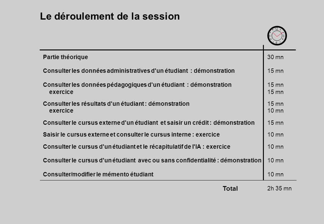 Le déroulement de la session Partie théorique30 mn Consulter les données administratives d'un étudiant : démonstration15 mn Consulter les données péda