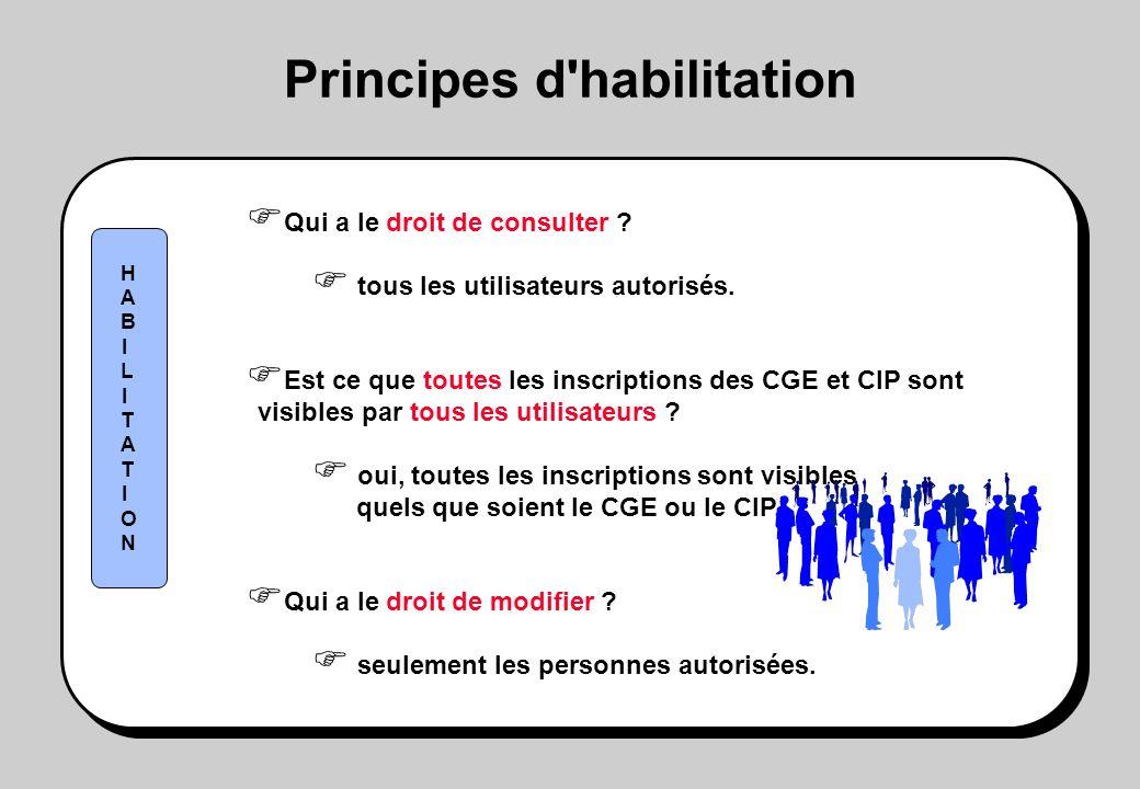 Principes d'habilitation Qui a le droit de consulter ? tous les utilisateurs autorisés. Est ce que toutes les inscriptions des CGE et CIP sont visible