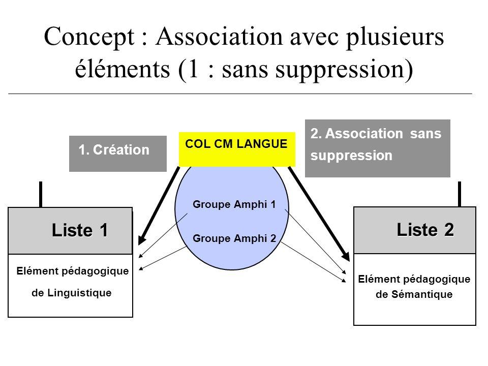 Concept : Association avec plusieurs éléments (1 : sans suppression) Groupe Amphi 1 Groupe Amphi 2 Elément pédagogique de Sémantique Liste 2 2. Associ