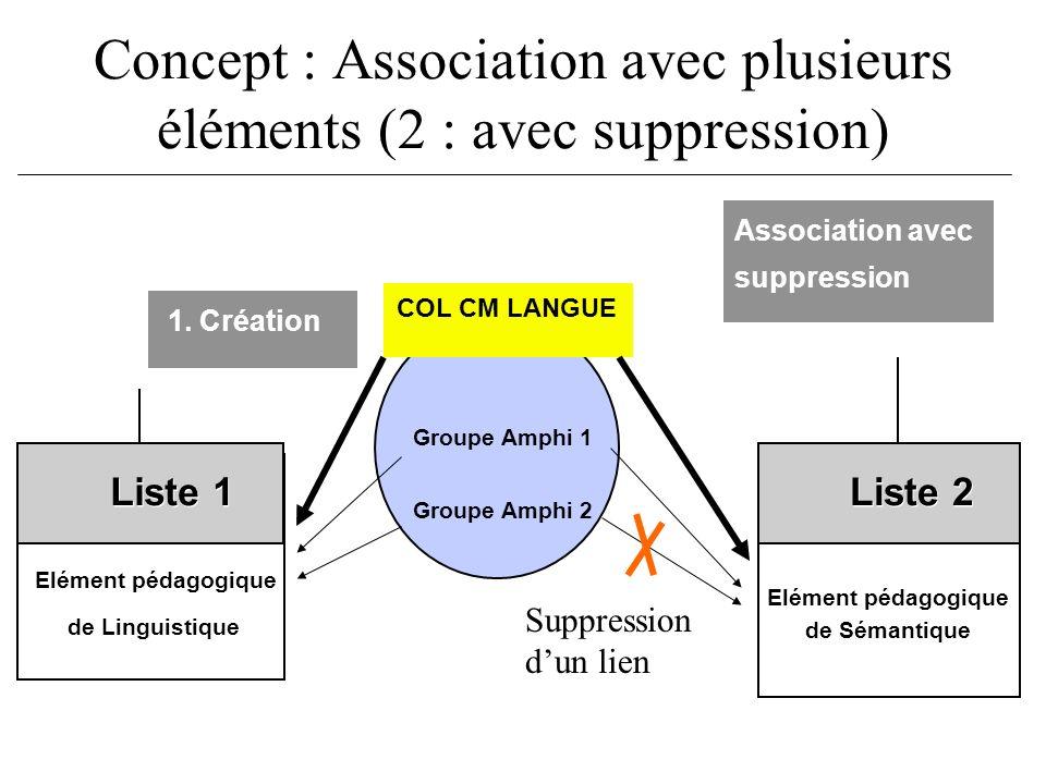 1. Création Concept : Association avec plusieurs éléments (2 : avec suppression) Groupe Amphi 1 Groupe Amphi 2 Elément pédagogique de Sémantique Liste
