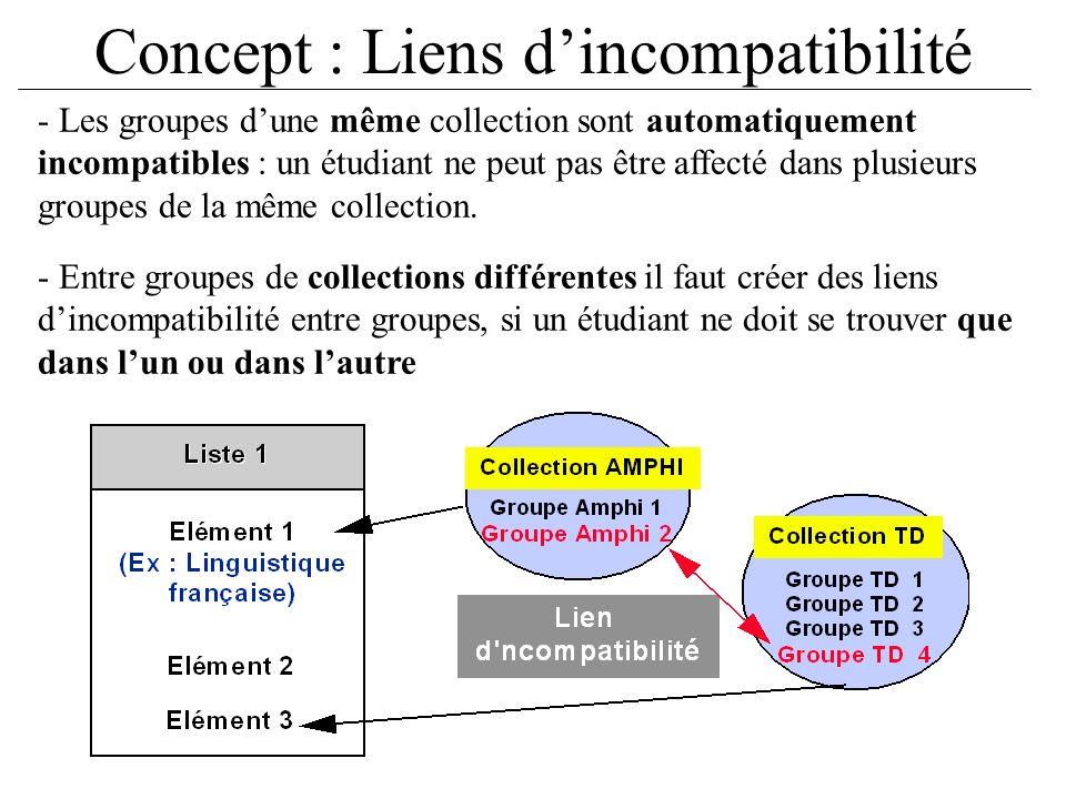 Concept : Liens dincompatibilité - Les groupes dune même collection sont automatiquement incompatibles : un étudiant ne peut pas être affecté dans plu