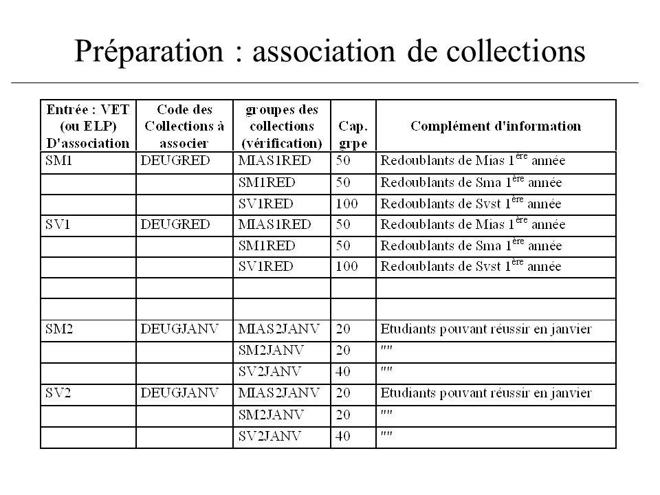 Préparation : association de collections
